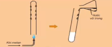 Đốt metan với oxi
