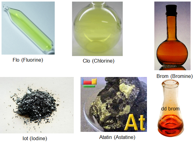 Màu sắc của F, Cl, Br, I, At của nhóm halogen