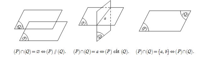 Vị trí tương đối của hai mặt phẳng phân biệt
