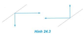 Giải bài tập trang 132 bài 24 sóng điện từ Vật lý 12 Nâng cao