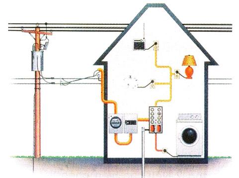 Sơ đồ mạng điện trong nhà