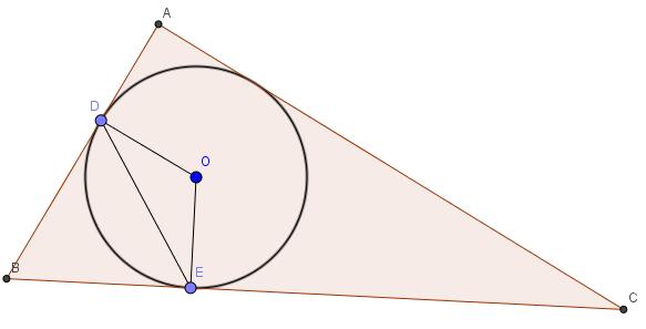 đường tròn nội tiếp