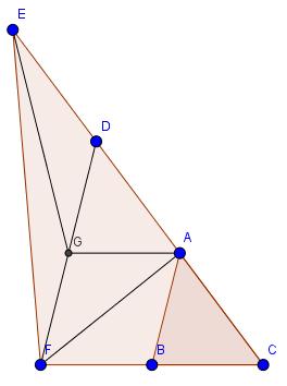 chia nhỏ tam giác