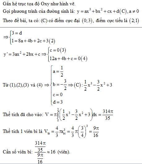 Cho các điêm A(1;-1;1) B(0;1;-2) và điểm M thay đổi trên mặt phẳng tọa độ  (Oxy) tìm GTLN biểu thức T=|MA-MB|