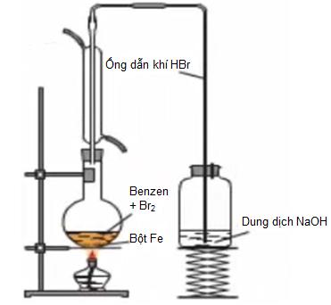 Thí nghiệm Benzen tác dụng với Brom có mặt bột Fe