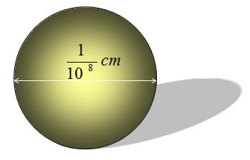 Kích thước nguyên tử