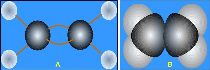 Mô hình phân tử Etilen
