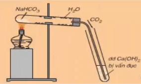 Nhiệt phân muối NaHCO3