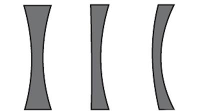 Thấu kính phân kỳ (thấu kính rìa dày)