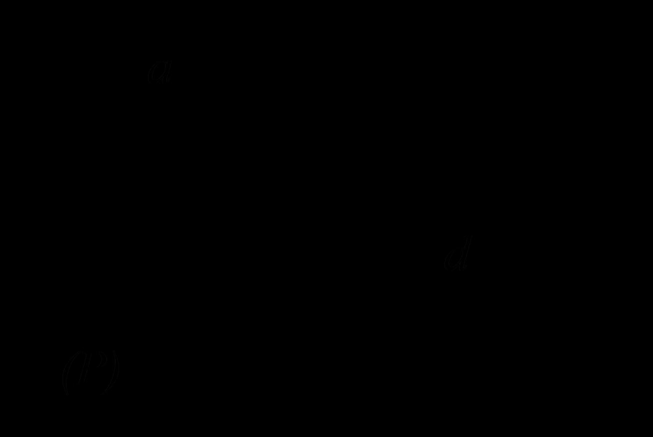 Điều kiện để một đường thẳng song song với một mặt phẳng