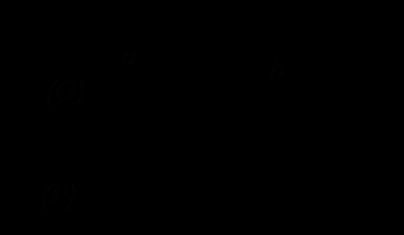 Điều kiện để hai mặt phẳng song song
