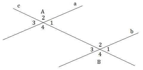 Ví dụ 1: Vẽ đường thẳng a cắt hai đường thẳng b, c theo thứ tự B, C. Đánh  số các góc đỉnh B, đỉnh C rồi viết tên hai cặp góc so ...