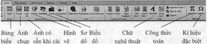 Thẻ Inscrt chứa các lệnh chèn các đối tượng phi văn bản