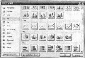 Hộp thoại Insert Chart