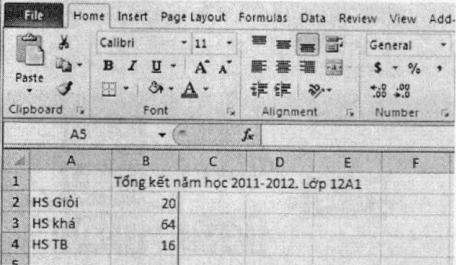 Nhập dữ liệu cho biếu đồ trong trang tính Excel