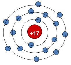 Cấu trúc của Clo