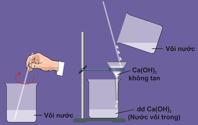 Cách pha chế dung dịch Caxi hidroxit