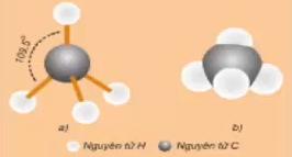 Mô hình phân tử Metan