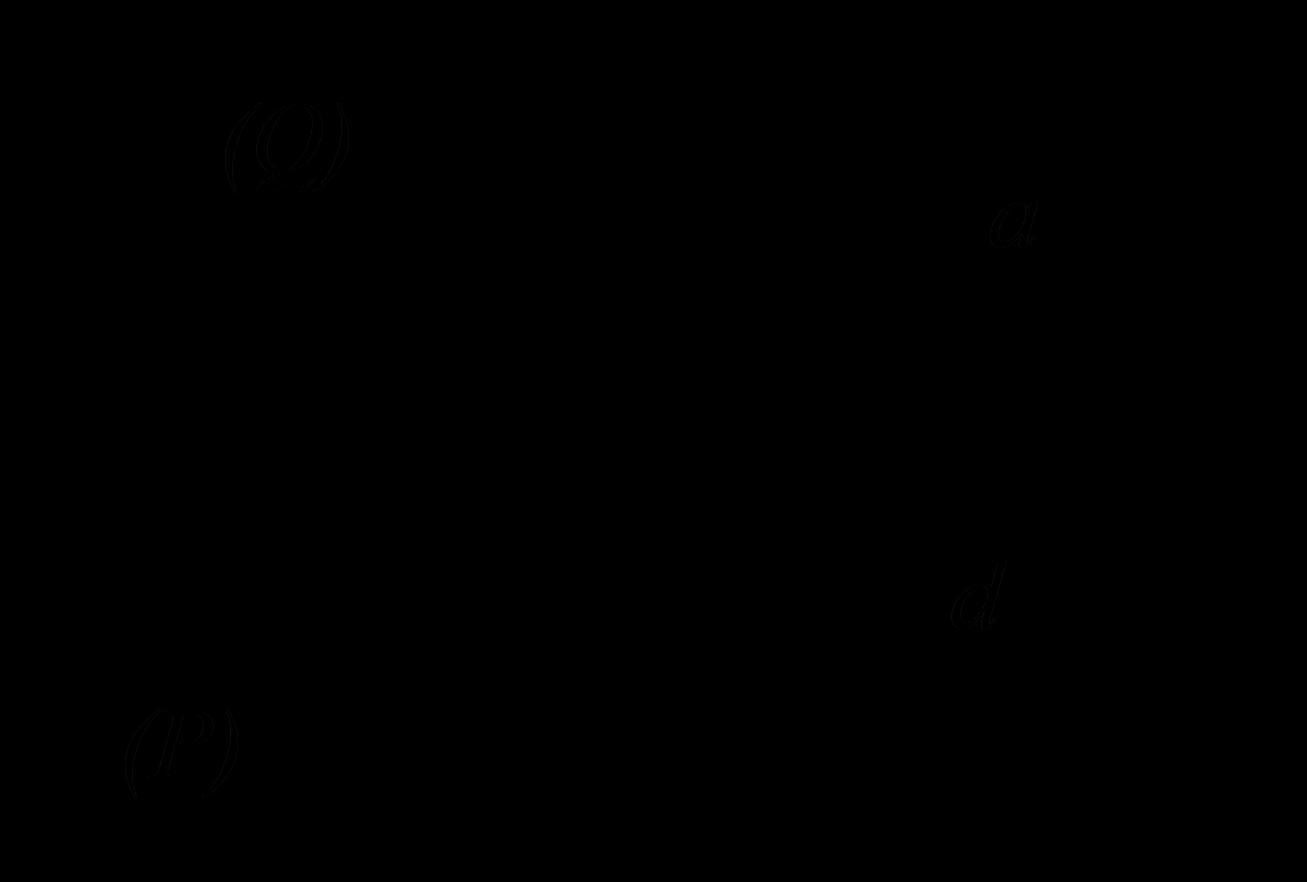 Đường thẳng song song với giao tuyến