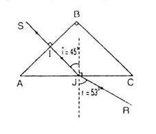 bài 45 phản xạ toàn phần SGK Vật lí 11 Nâng cao
