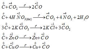 tính chất hóa học của Cacbon