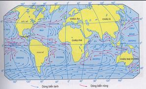 Các dòng biển trên thế giới