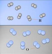 Mô hình tượng trưng một  mẫu khí Hidro và Oxi