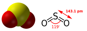 Cấu tạo phân tử SO2