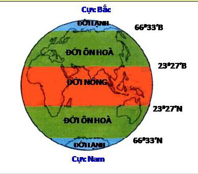 Các đới khí hậu trên Trái Đất