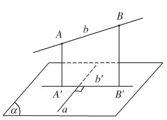 Định lý 3 đường vuông góc