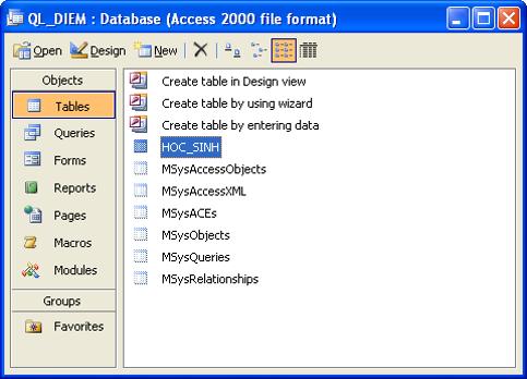 Cửa sổ CSDL ứng với đối tượng làm việc hiện thời là các bảng