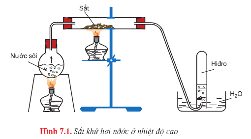 Sắt khử nước ở nhiệt độ cao