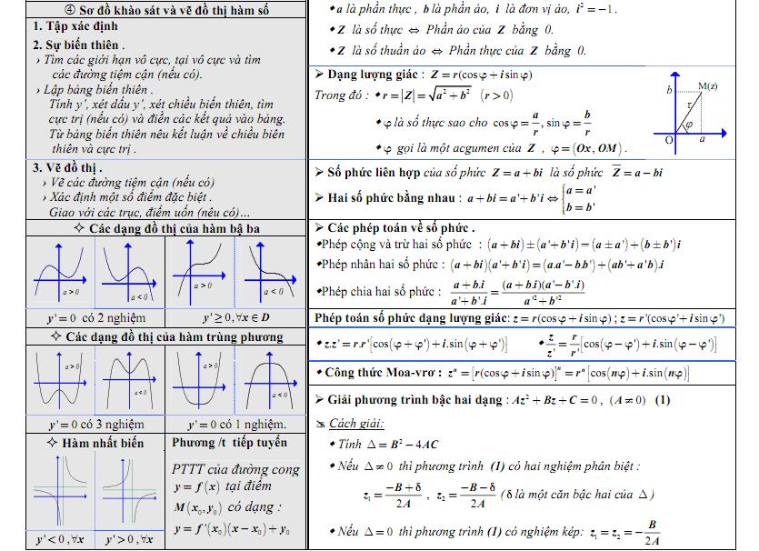 Số phức và các dạng toán liên quan