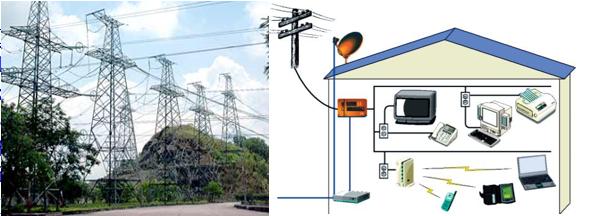 Ứng dụng tính dẫn điện của kim loại