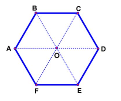 Hình lục giác ABCDEF