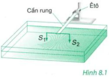 Một người làm thí nghiệm Hình 8.1 SGK với một chất lỏng và một cần rung có tần số 20 Hz.