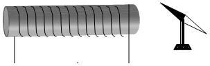 Bài tập tác dụng từ của dòng điện xoay chiều cực hay | Bài tập Vật Lí 9 chọn lọc có giải chi tiết