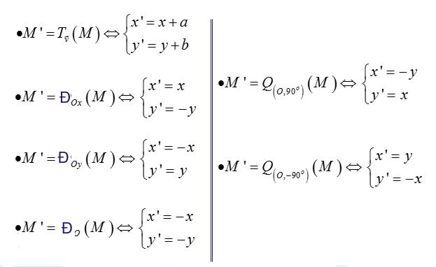 Biểu thức tọa độ Phép dời hình và Phép đồng dạng