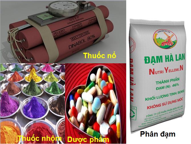 ứng dụng axit nitric và muối nitrat