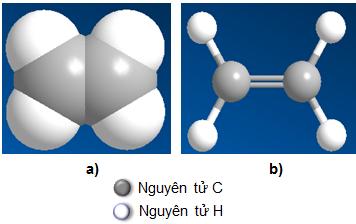 Mô hình phân tử của etilen