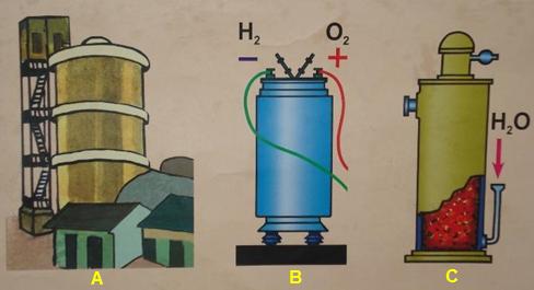 Điều chế khí Hiđro trong công nghiệp