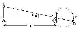 Góc trông (góc nhìn) αo vật trực tiếp