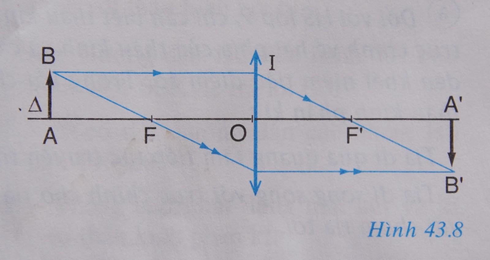 ảnh của 1 vật đặt cách thấu kính hội tụ 1 khoảng bằng 2f.