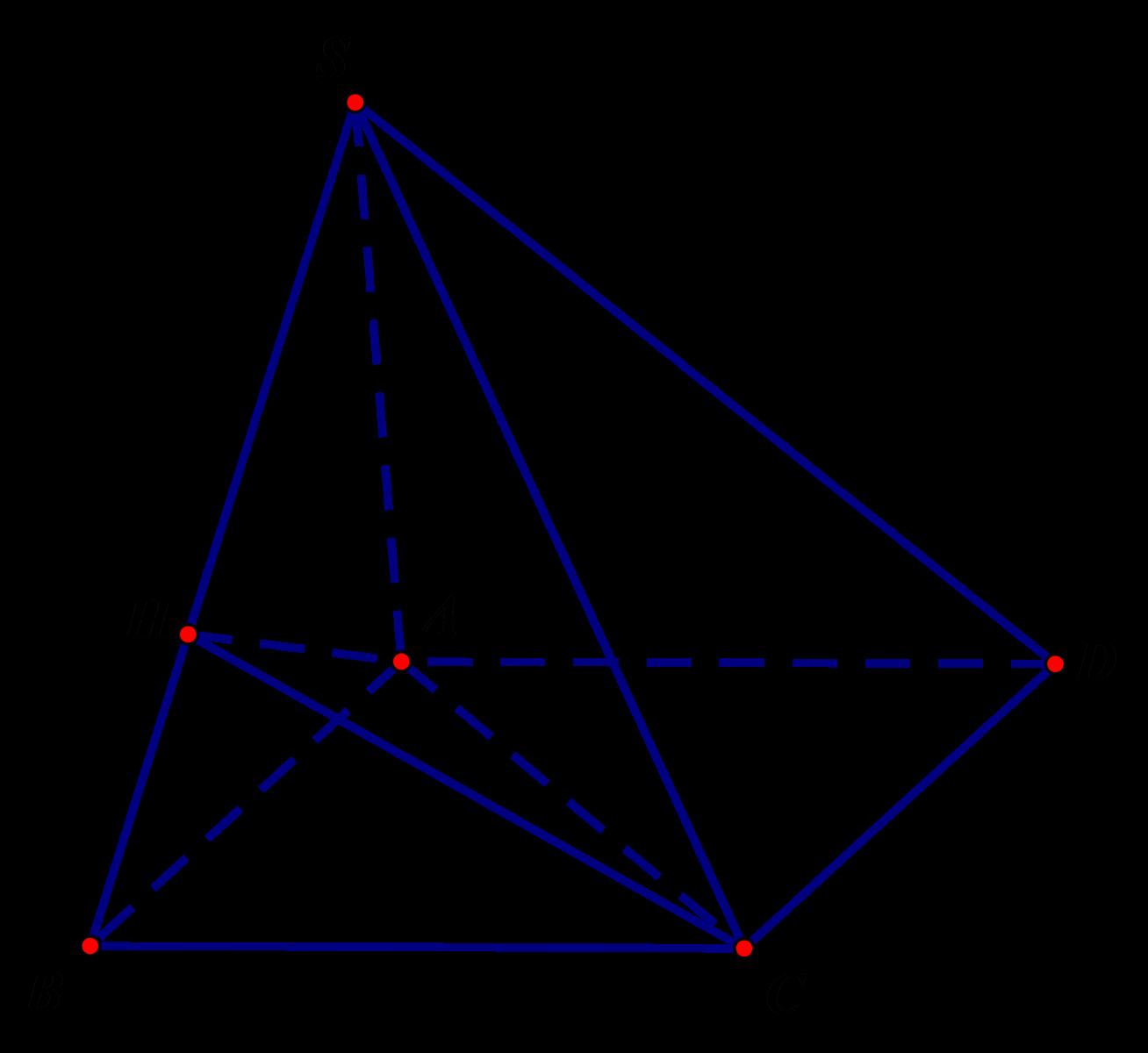 Hình chóp S.ABCD đáy ABCD là hình vuông cạnh a