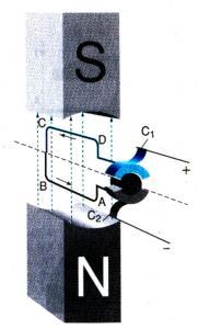Động cơ điện 1 chiều
