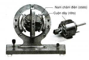 Động cơ điện một chiều trong kỹ thuật