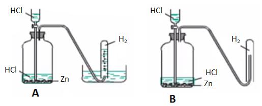 Phương pháp và điều chế khí Hiđro