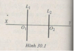 Giải sách bài tập Vật Lí 11   Giải sbt Vật Lí 11