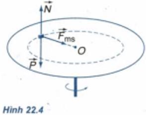 bài 22 Lực hướng tâm và lực quán tính li tâm SGK Vật lý 10 Nâng Cao