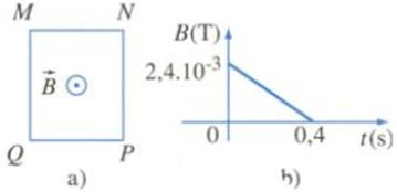 bài 38 hiện tượng cảm ứng điện từ suất điện động cảm ứng